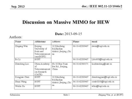 Submission Sep. 2013 doc.: IEEE 802.11-13/1046r2 Zhigang Wen,et. al (BUPT)Slide 1 Discussion on Massive MIMO for HEW Date: 2013-09-15 Authors: