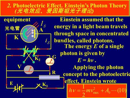 equipment 2. Photoelectric Effect. Einstein's Photon Theory ( 光电效应、爱因斯坦光子理论 ) R K1K1 K2K2 E G V les, called photons. Einstein assumed that the energy.