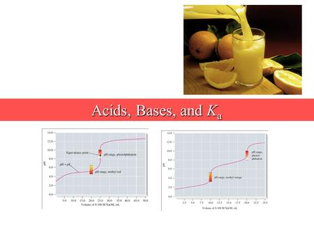 "Acids, Bases, and K a. From Silberberg ""Chemistry"" 2/e."
