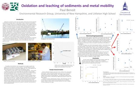Oxidation and leaching of sediments and metal mobility Paul Benoit Environmental Research Group, University of New Hampshire, and Littleton High School.