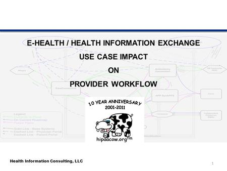 Health Information Consulting, LLC 1 E-HEALTH / HEALTH INFORMATION EXCHANGE USE CASE IMPACT ON PROVIDER WORKFLOW.