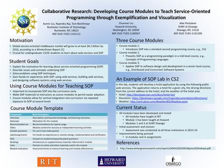 Collaborative Research: Developing Course Modules to Teach Service-Oriented Programming through Exemplification and Visualization Xumin Liu, Rajendra Raj,