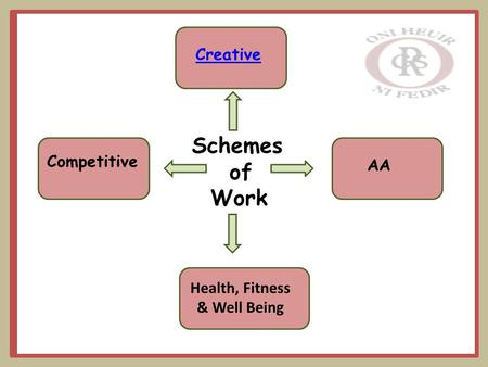 Schemes of Work Creative AA Health, Fitness & Well Being Competitive.
