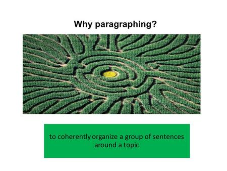 To coherently organize a group of sentences around a topic Why paragraphing?