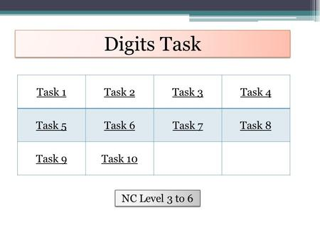 Digits Task Task 1Task 2Task 3Task 4 Task 5Task 6Task 7Task 8 Task 9Task 10 NC Level 3 to 6.