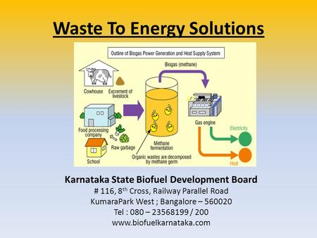 Waste To Energy Solutions