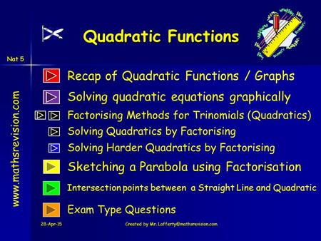 Www.mathsrevision.com Nat 5 Quadratic Functions Solving quadratic equations graphically Recap of Quadratic Functions / Graphs Factorising Methods for Trinomials.