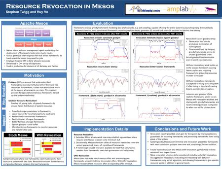 Resource Revocation in Mesos Stephen Twigg and Huy Vo Apache Mesos Motivation Why Revoke? Impact Problem: DRF can ensure that undersubscribed frameworks.