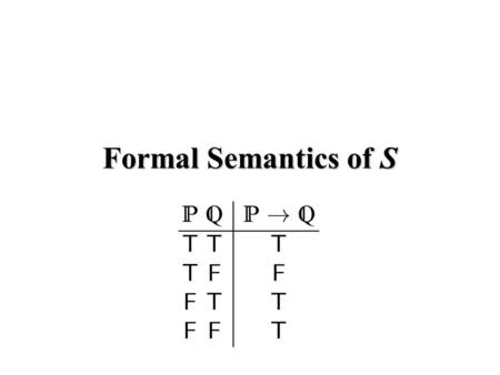 Formal Semantics of S. Semantics and Interpretations There are two kinds of interpretation we can give to wffs: –Assigning natural language sentences.