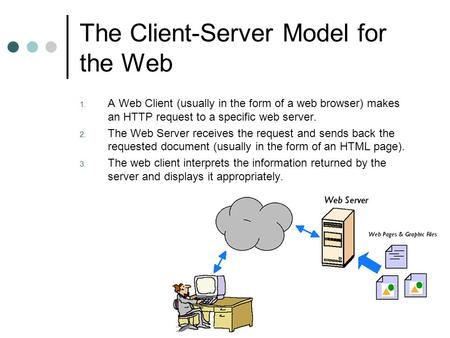 The Client-Server Model for the Web 1. A Web Client (usually in the form of a web browser) makes an HTTP request to a specific web server. 2. The Web Server.