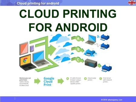 © 2014 wheresjenny.com Cloud printing for android CLOUD PRINTING FOR ANDROID.