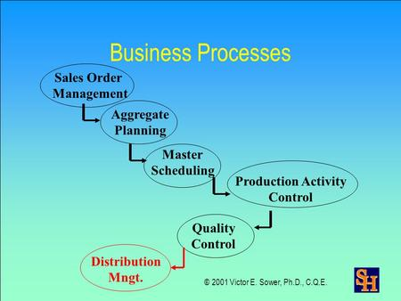 Business Processes Sales Order Management Aggregate Planning Master Scheduling Production Activity Control Quality Control © 2001 Victor E. Sower, Ph.D.,