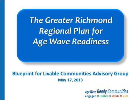 The Greater Richmond Regional Plan for Age Wave Readiness Blueprint for Livable Communities Advisory Group May 17, 2013.