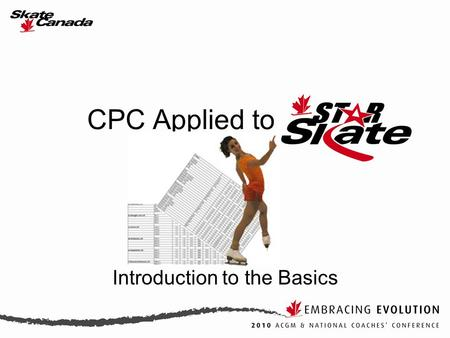 "CPC Applied to Introduction to the Basics. What is CPC? CPC = ""Cumulative Points Calculation"" –CPC is the method that scores are calculated in figure."