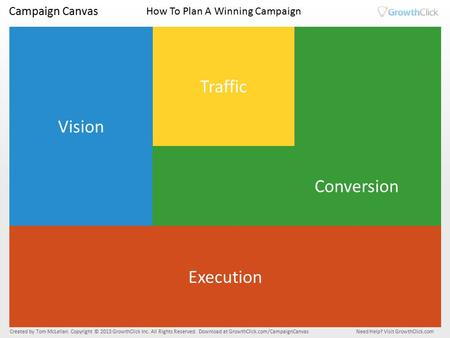 Campaign Canvas I DEAL C USTOMER C HANNELS & T RAFFIC M ESSAGING & C ONVERSION C OMPETITIVE I NSPIRATION F OLLOW U P C AMPAIGN G OALS & O UTCOMES M ETRICS.