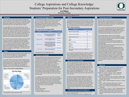 POSTER TEMPLATE BY: www.PosterPresentations.com College Aspirations and College Knowledge: Students' Preparation for Post-Secondary Aspirations Liz Gilkey.