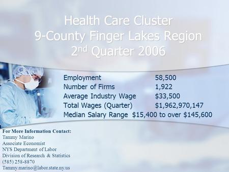 Health Care Cluster 9-County Finger Lakes Region 2 nd Quarter 2006 Employment58,500 Number of Firms1,922 Average Industry Wage$33,500 Total Wages (Quarter)$1,962,970,147.