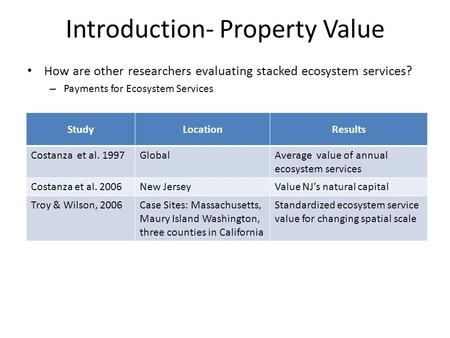 Introduction- Property Value How are other researchers evaluating stacked ecosystem services? – Payments for Ecosystem Services StudyLocationResults Costanza.