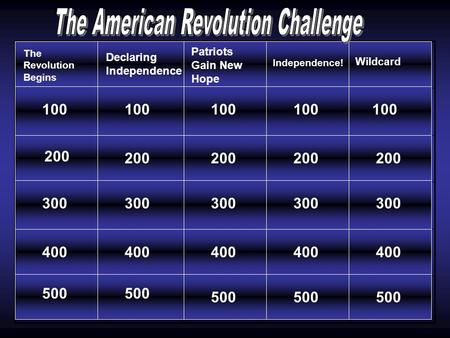 100 200 300 400 500 The Revolution Begins Patriots Gain New Hope Independence! Wildcard Declaring Independence.