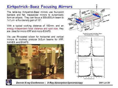 Denver X-ray Conference | X-Ray Absorption Spectroscopy 2001-Jul-30 The table-top Kirkpatrick-Baez mirrors use four-point benders and flat, trapezoidal.