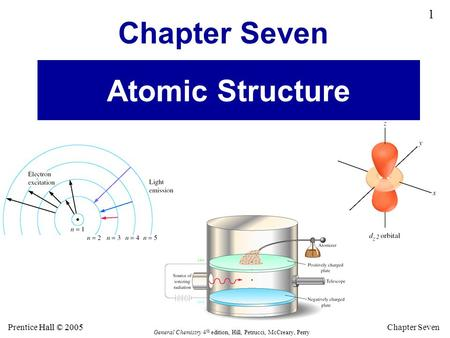 <strong>Chapter</strong> Seven Atomic Structure.