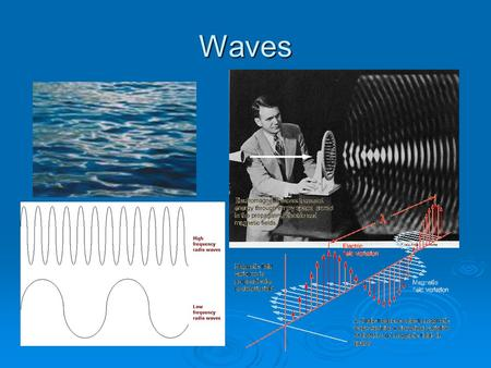 Waves. Characteristics of Waves Frequency Amplitude.