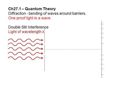 Ch27.1 – Quantum Theory Diffraction - bending of waves around barriers. One proof light is a wave. Double Slit Interference Light of wavelength λ.