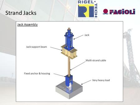 Strand Jacks Jack Jack support beam Multi-strand cable Very heavy load Fixed anchor & housing Jack Assembly.