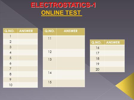 ELECTROSTATICS-1 ONLINE TEST Q.NO.ANSWER 1 2 3 4 5 6 7 8 9 10 Q.NO.ANSWER 11 12 13 14 15 Q.NO.ANSWER 16 17 18 19 20.
