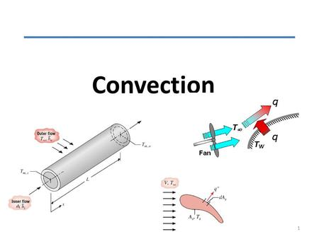 1 Convection. Introduction to Convection Convection denotes energy transfer between a surface and a fluid moving over the surface. The dominant contribution.