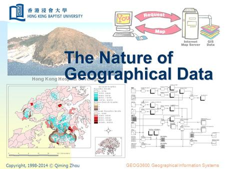 Copyright, 1998-2014 © Qiming Zhou GEOG3600. Geographical Information Systems The Nature of Geographical Data.