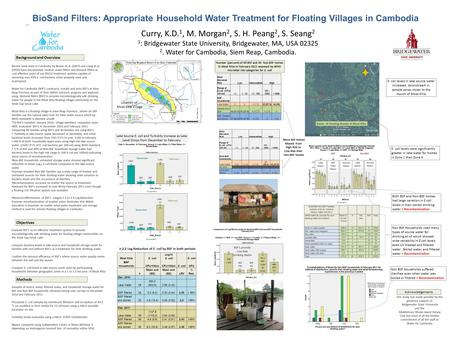 BioSand Filters: Appropriate Household Water Treatment for Floating Villages in Cambodia Curry, K.D. 1, M. Morgan 2, S. H. Peang 2, S. Seang 2 1 : Bridgewater.