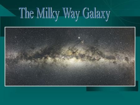 An early attempt to locate the Sun's position in the Milky Way was done by William Herschel (who also discovered Uranus) Herschels' Milky Way Map.