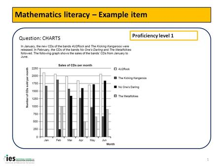 1 Question: CHARTS Proficiency level 1 Mathematics literacy – Example item.