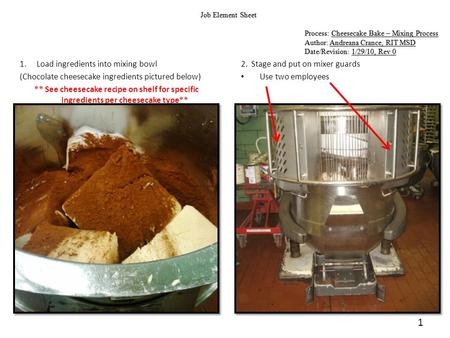 1 Job Element Sheet Process: Cheesecake Bake – Mixing Process Author: Andreana Crance, RIT MSD Date/Revision: 1/29/10, Rev 0 Job Element Sheet Process: