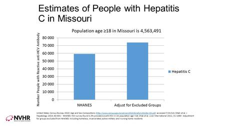 Estimates of People with Hepatitis C in Missouri Number People with Reactive anti-HCV Antibody United States Census Bureau 2010: Age and Sex Compositions.