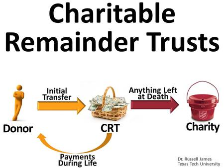 Donor CRT Charity Initial Transfer Anything Left at Death Payments During Life Charitable Remainder Trusts Dr. Russell James Texas Tech University.