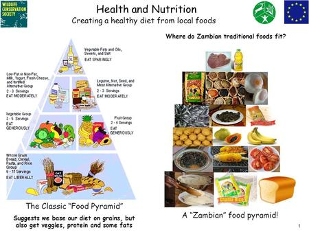 Health and Nutrition Creating a healthy diet from local foods