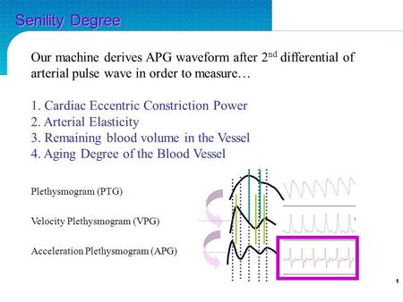 1 Our machine derives APG waveform after 2 nd differential of arterial pulse wave in order to measure… 1. Cardiac Eccentric Constriction Power 2. Arterial.