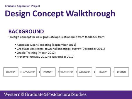 Graduate Application Project Design Concept Walkthrough BACKGROUND Design concept for new graduate application built from feedback from: Associate Deans,