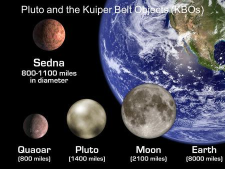 Pluto and the Kuiper Belt Objects (KBOs)