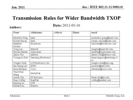 Submission doc.: IEEE 802.11-11/0081r0 Michelle Gong, et alSlide 1 Transmission Rules for Wider Bandwidth TXOP Date: 2011-01-16 Authors: Jan. 2011.