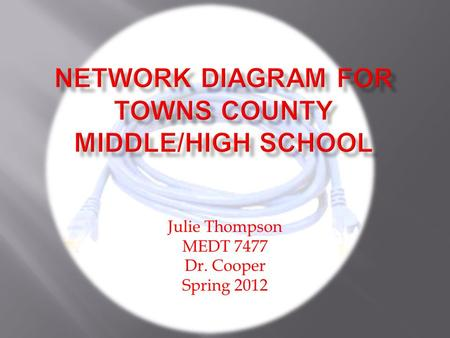 Julie Thompson MEDT 7477 Dr. Cooper Spring 2012.  Network/Wiring Diagram for Media Center  Network/Wiring Diagram for middle and high school  Report.