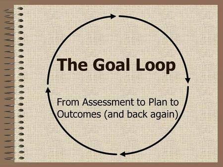 The Goal Loop From Assessment to Plan to Outcomes (and back again)