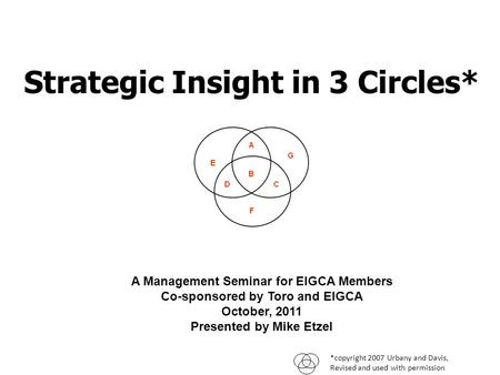 *copyright 2007 Urbany and Davis, Revised and used with permission Strategic Insight in 3 Circles* A Management Seminar for EIGCA Members Co-sponsored.