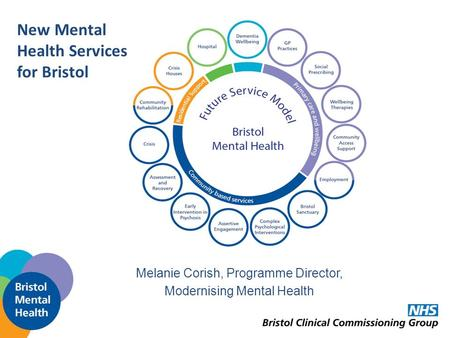 Melanie Corish, Programme Director, Modernising Mental Health New Mental Health Services for Bristol.