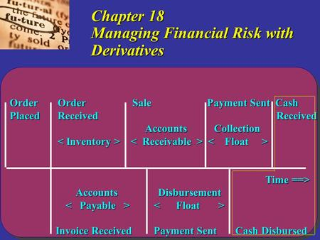 Copyright  2005 by Thomson Learning, Inc. Chapter 18 Managing Financial Risk with Derivatives Order Order Sale Payment Sent Cash Placed Received Received.