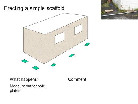 What happens?Comment Erecting a simple scaffold Measure out for sole plates.