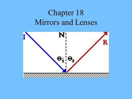 Chapter 18 Mirrors and Lenses. Demonstration Game.