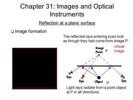 Chapter 31: Images and Optical Instruments